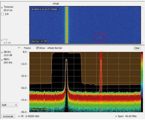 Analyseur de spectre portable USB 9 kHz - 6,2 GHz   RSA 306B