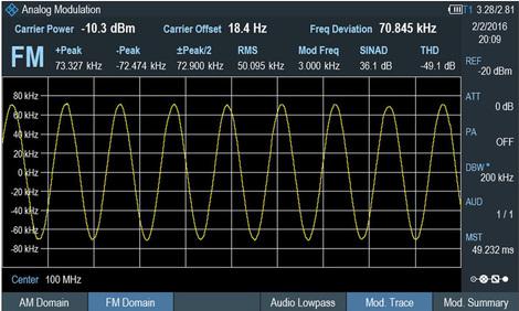 Analyse analogique des modulations AM / FM   FPH-K7
