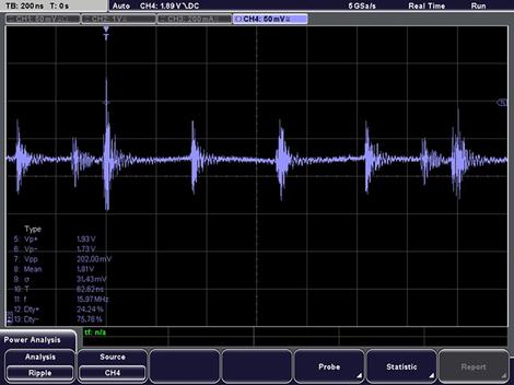 Option analyse de puissance pour RTM3000   RTM3-K31