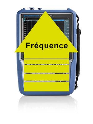 Mise à niveau de la fréquence de 3 GHz à 4 GHz (nécessite l'option FPH-B3)  FPH-B4