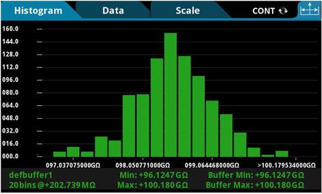 Sourcemètre 1 voie 20 W, ± 1 100 V / ± 1 A, avec écran tactile  2470